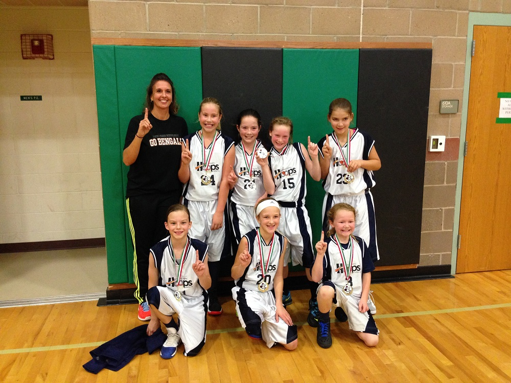 Girls Youth Basketball Team